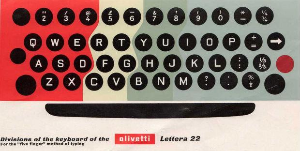 olivettiManual